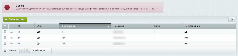 Битрикс удалить форум битрикс24 ntlm